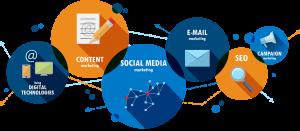 Digital Marketing Agency in Ahmedabad, India