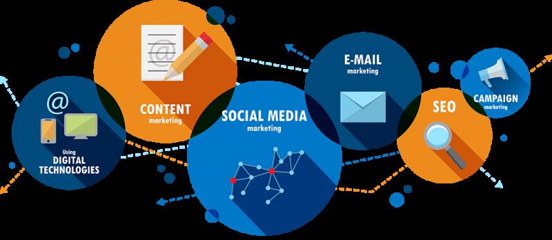 Digital Marketing Consultant Ahmedabad